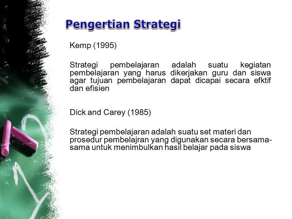 Pengertian Strategi Kemp (1995)