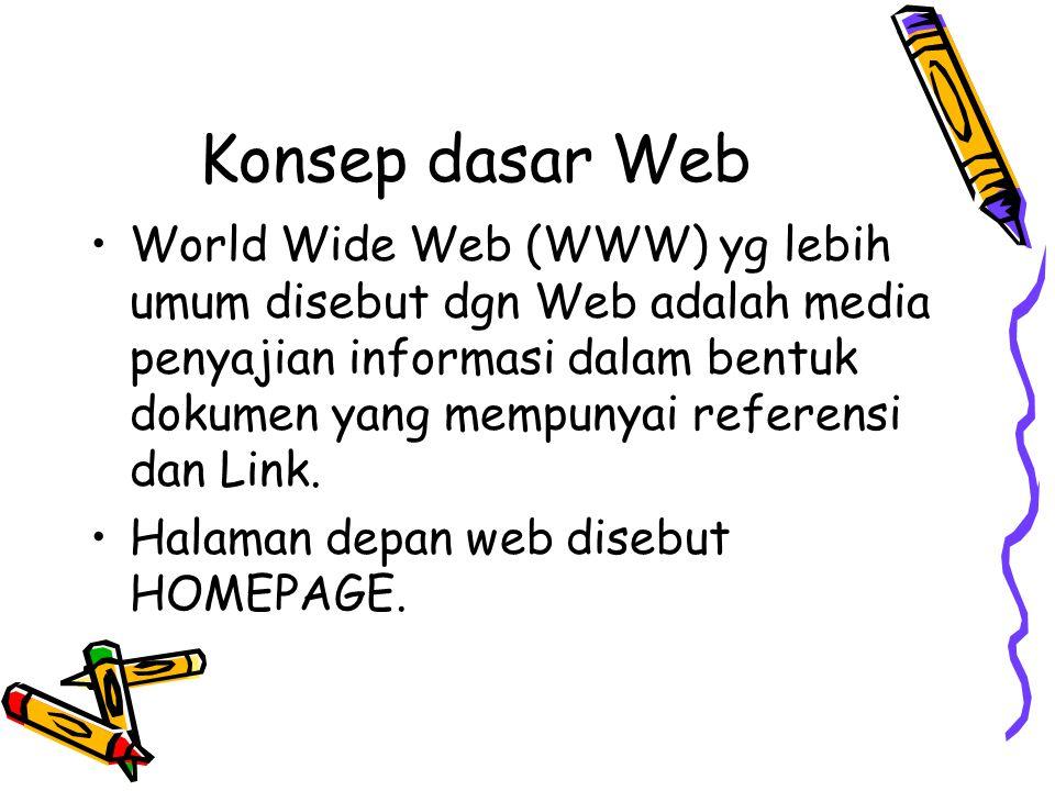 Konsep dasar Web