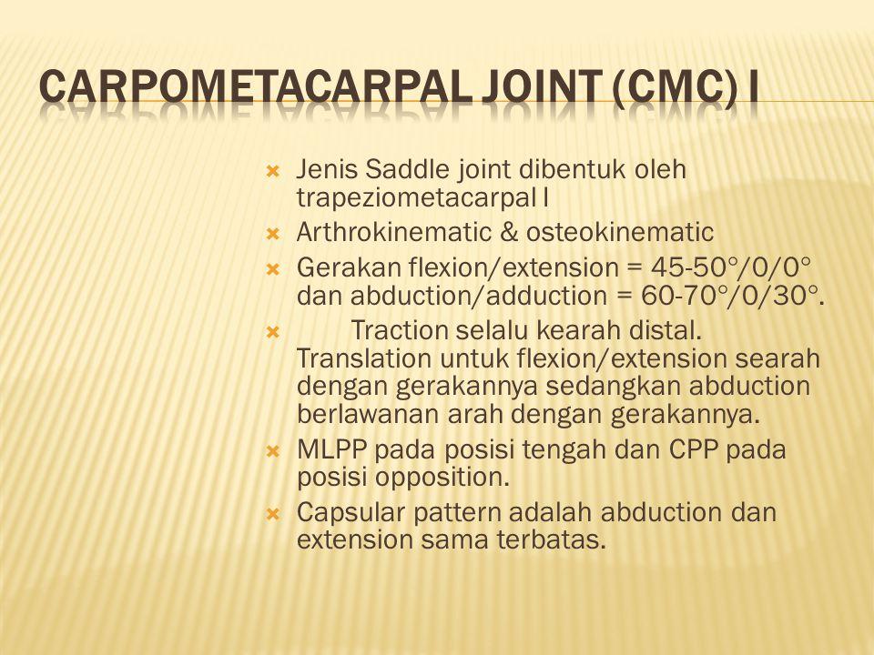 CARPOMETACARPAL JOINT (CMC) I