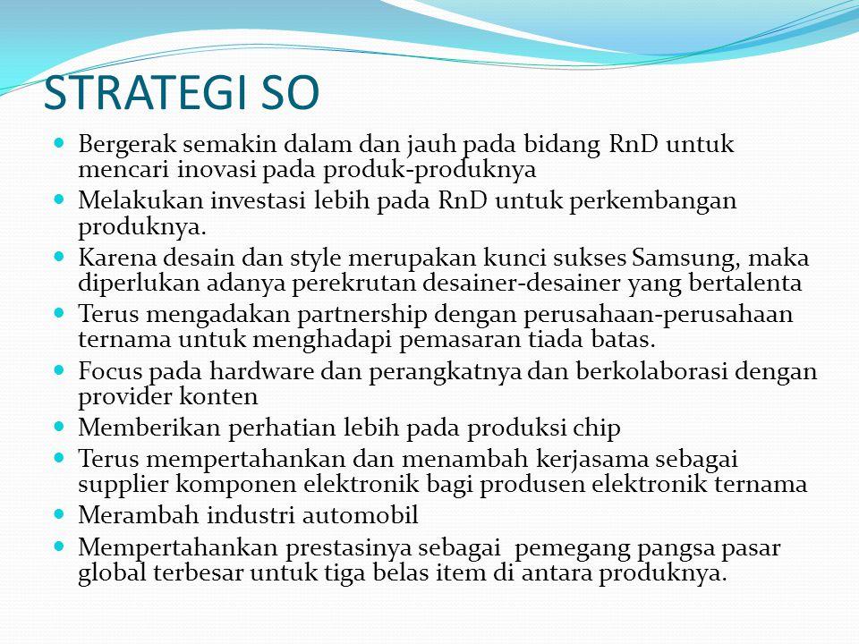 STRATEGI SO Bergerak semakin dalam dan jauh pada bidang RnD untuk mencari inovasi pada produk-produknya.