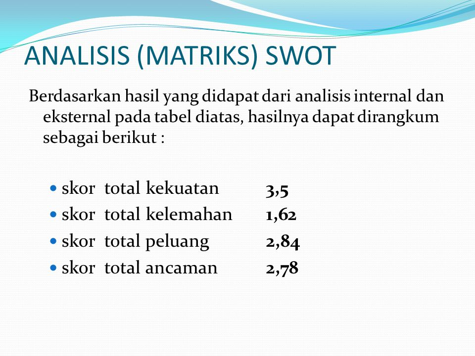 ANALISIS (MATRIKS) SWOT