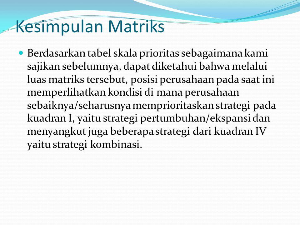 Kesimpulan Matriks