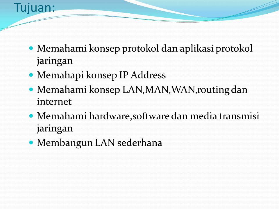 Tujuan: Memahami konsep protokol dan aplikasi protokol jaringan
