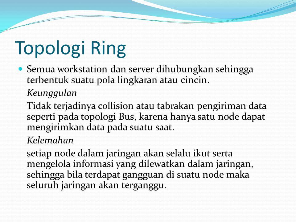 Topologi Ring Semua workstation dan server dihubungkan sehingga terbentuk suatu pola lingkaran atau cincin.