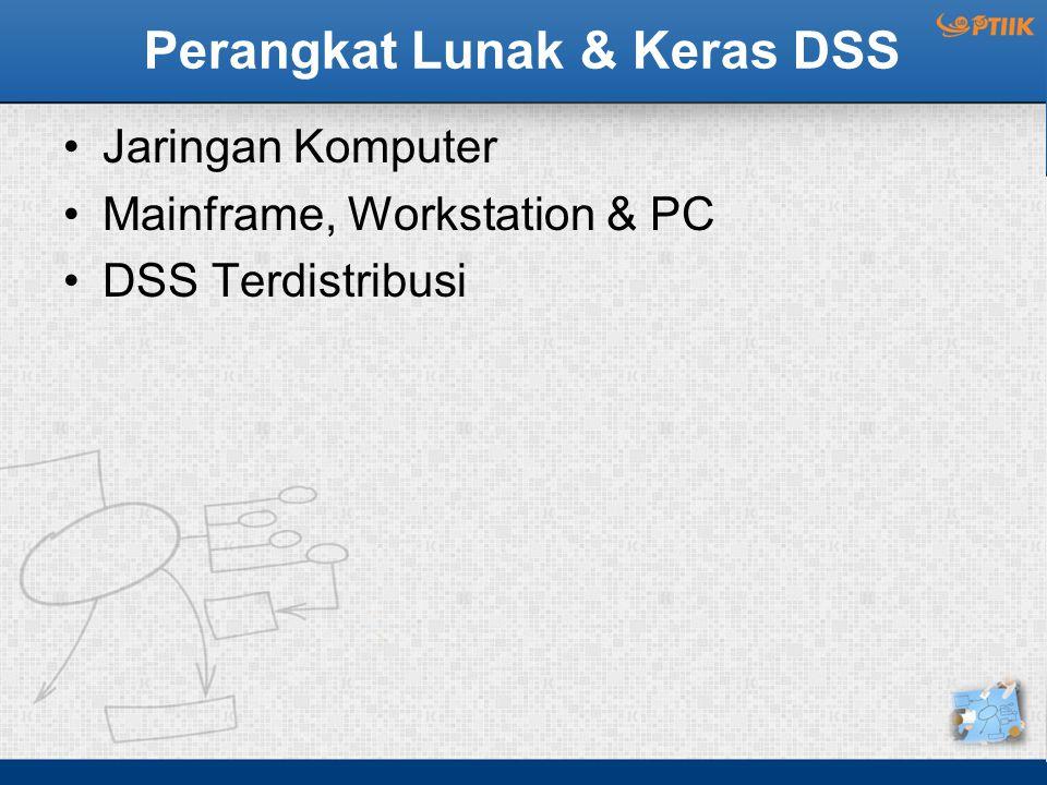 Perangkat Lunak & Keras DSS