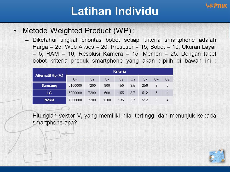 Latihan Individu Metode Weighted Product (WP) :