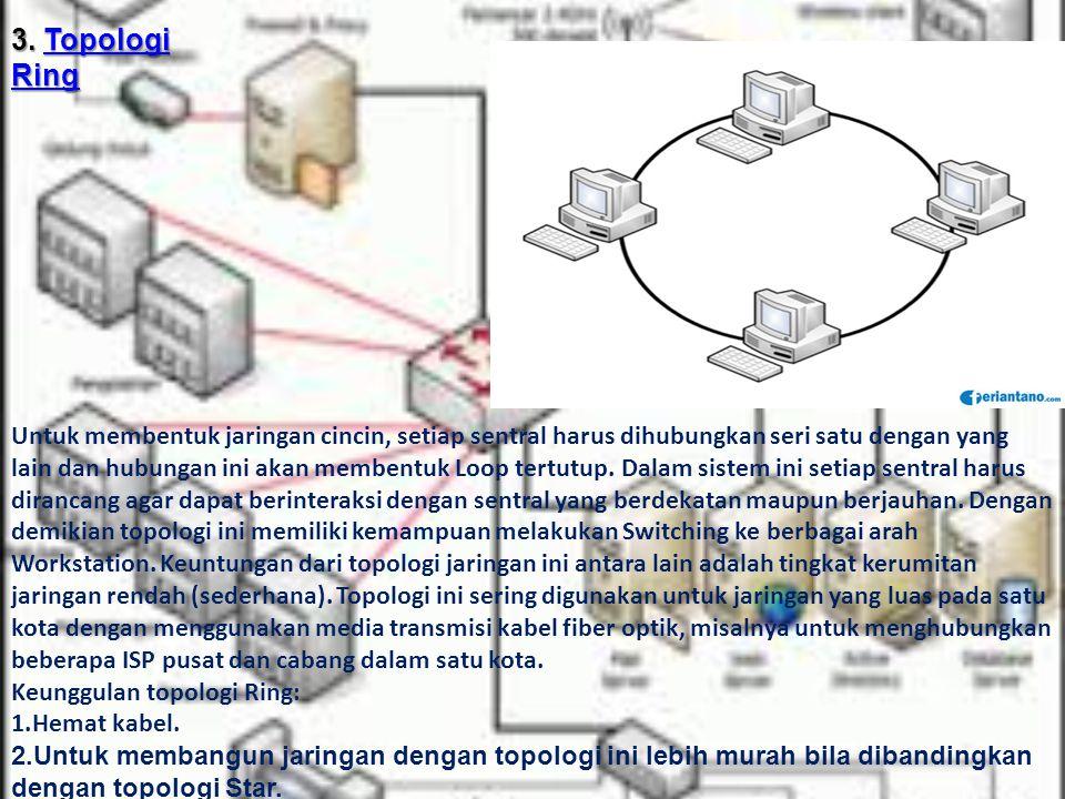 3. Topologi Ring Hemat kabel.