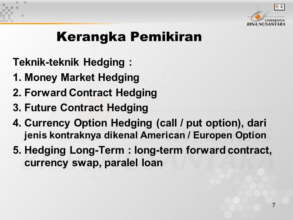 Kerangka Pemikiran Teknik-teknik Hedging : Money Market Hedging