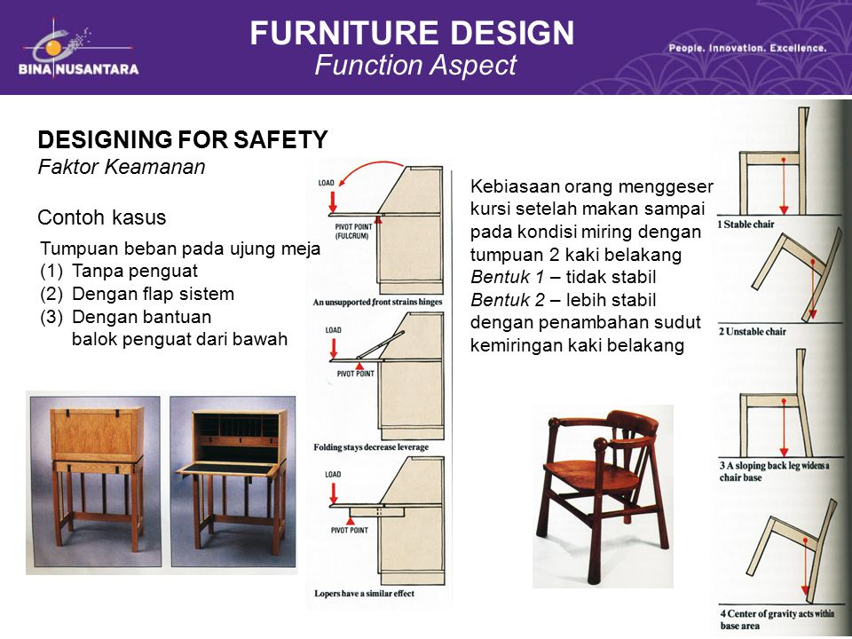 FURNITURE DESIGN Function Aspect DESIGNING FOR SAFETY Faktor Keamanan