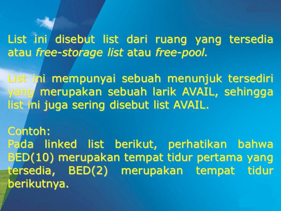 List ini disebut list dari ruang yang tersedia atau free-storage list atau free-pool.