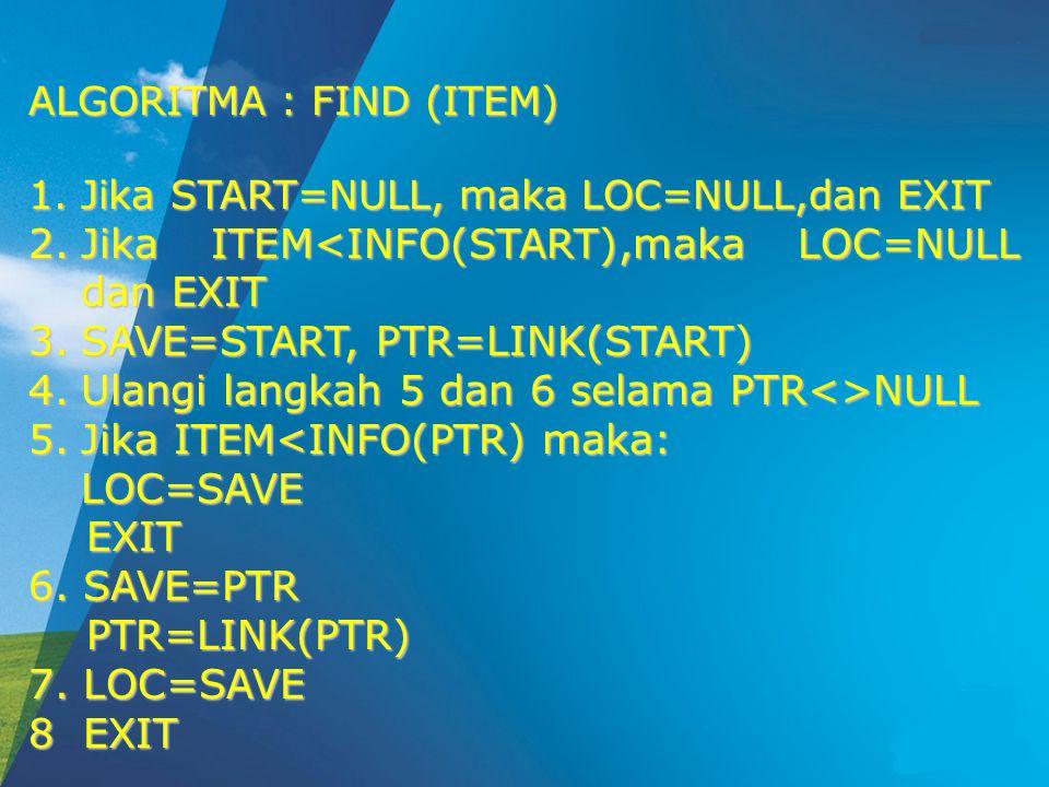 Jika ITEM<INFO(START),maka LOC=NULL dan EXIT