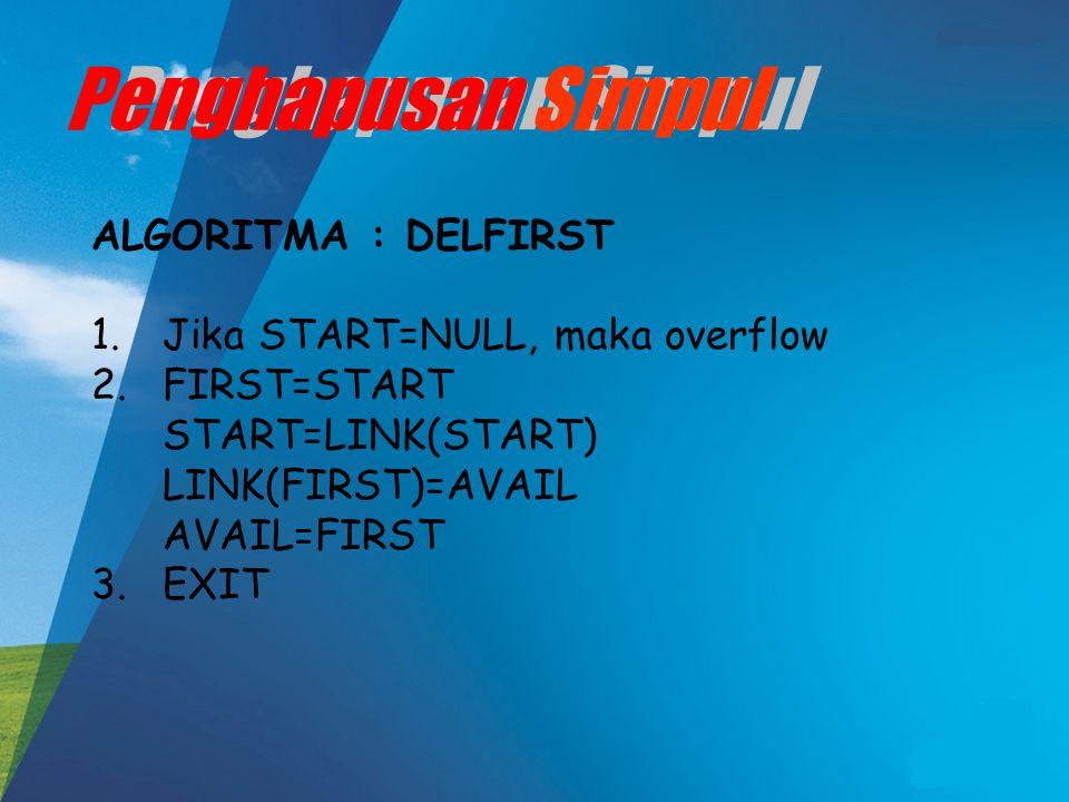 Penghapusan Simpul ALGORITMA : DELFIRST Jika START=NULL, maka overflow