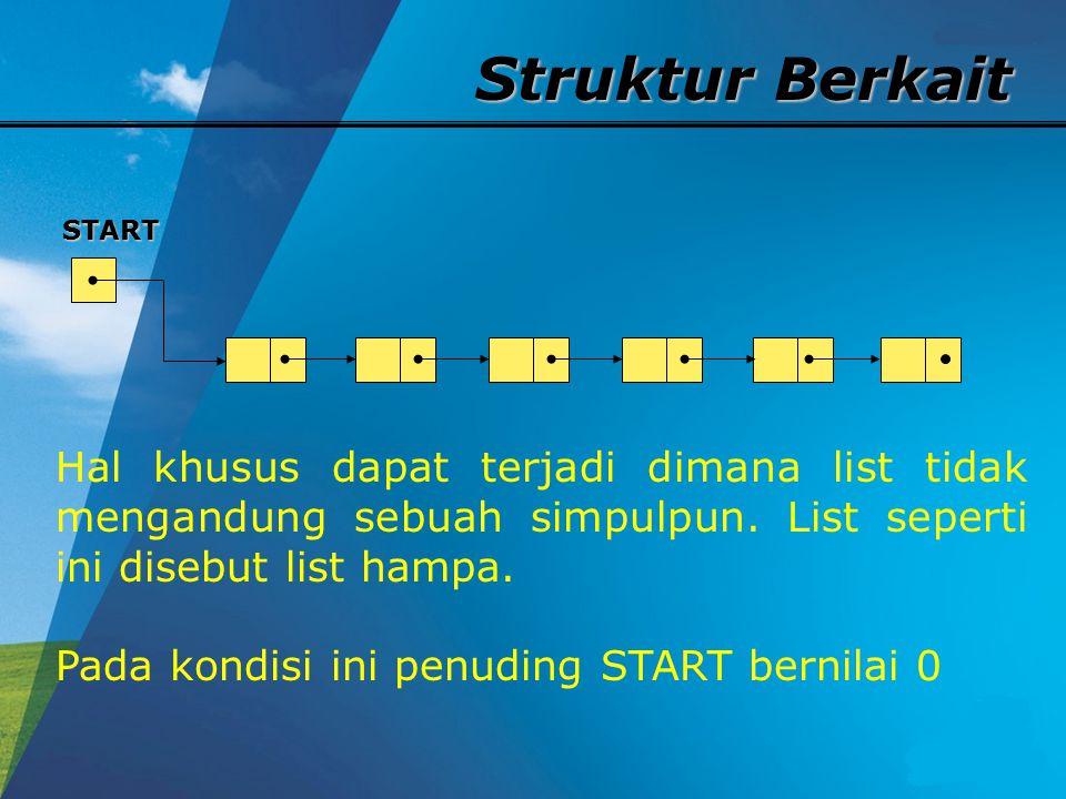 Struktur Berkait START. Hal khusus dapat terjadi dimana list tidak mengandung sebuah simpulpun. List seperti ini disebut list hampa.
