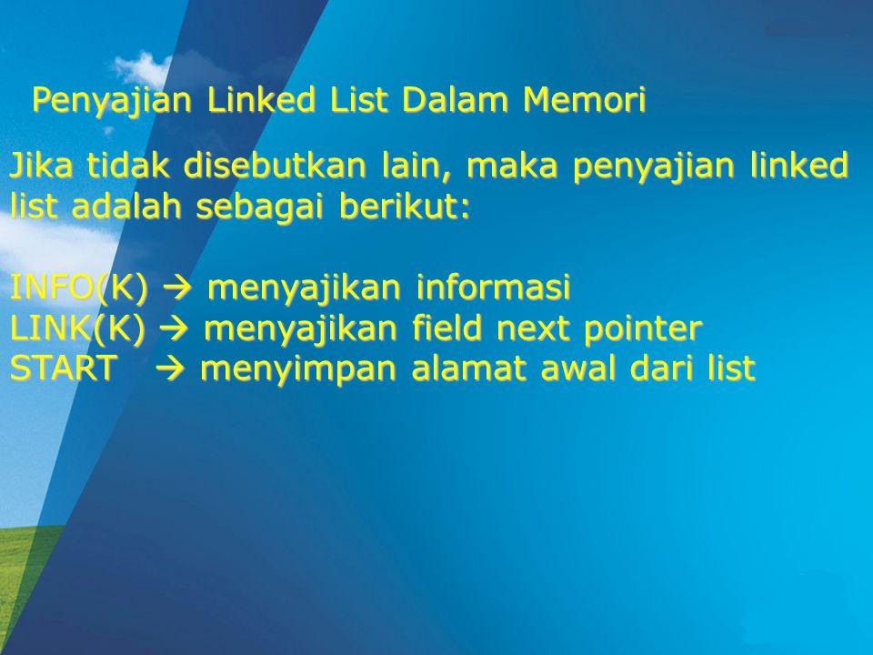 Penyajian Linked List Dalam Memori