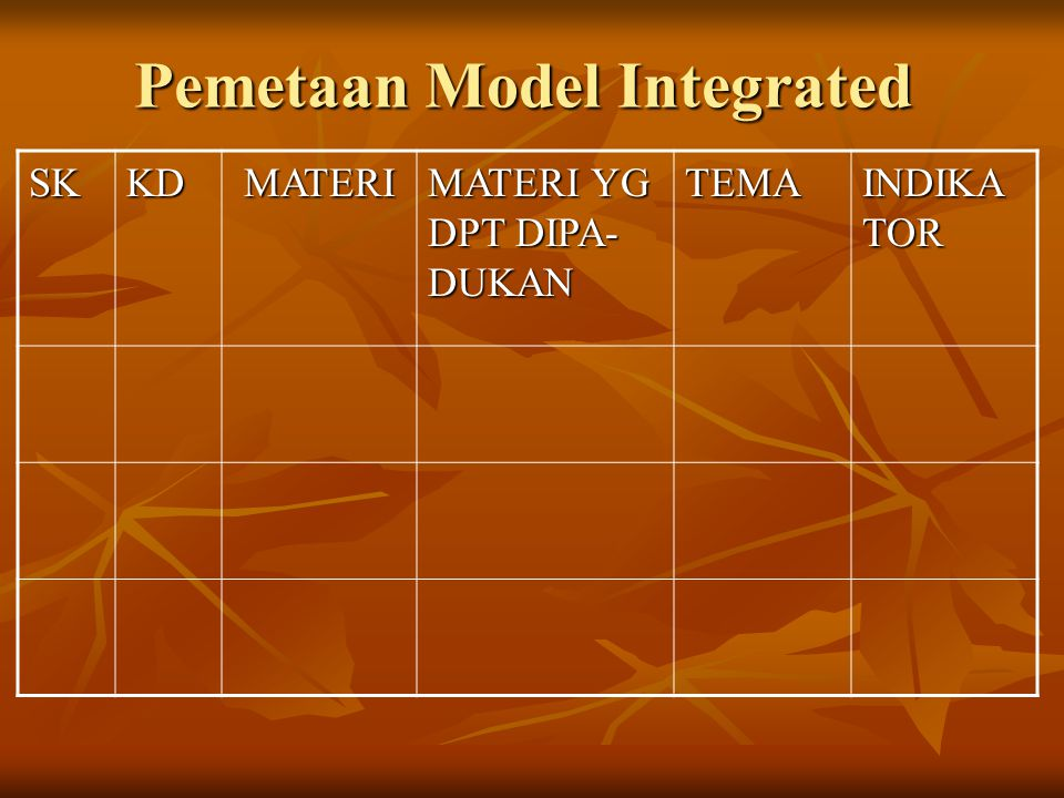 Pemetaan Model Integrated