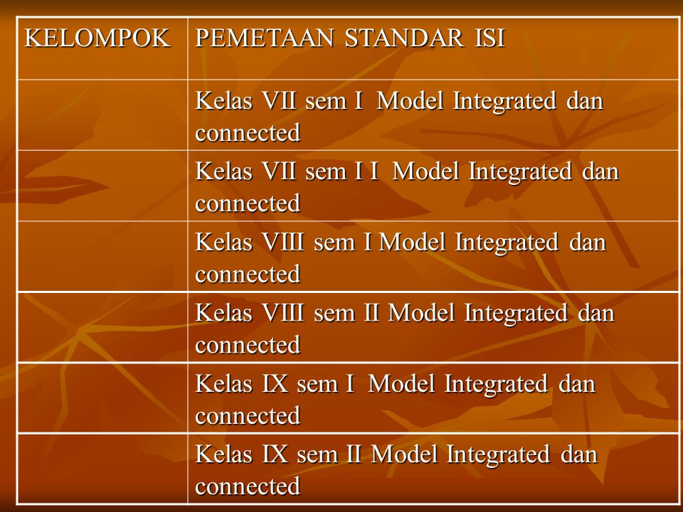 KELOMPOK PEMETAAN STANDAR ISI. Kelas VII sem I Model Integrated dan connected. Kelas VII sem I I Model Integrated dan connected.