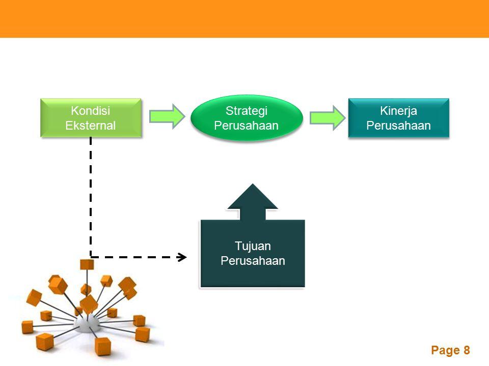Strategi Perusahaan Kondisi Eksternal Kinerja Perusahaan Tujuan Perusahaan