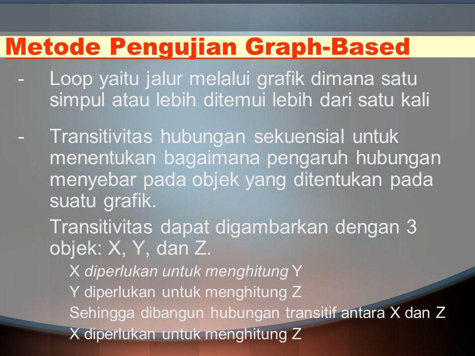 Metode Pengujian Graph-Based