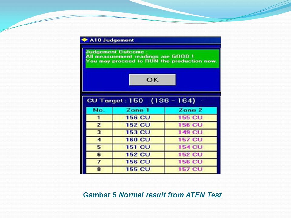 Gambar 5 Normal result from ATEN Test