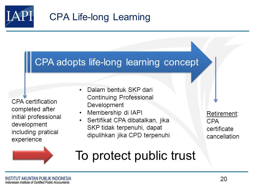 Bagaimana Mendapatkan CPA of Indonesia