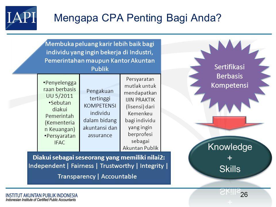 Beberapa Peran CPA dalam Penyajian Laporan Keuangan