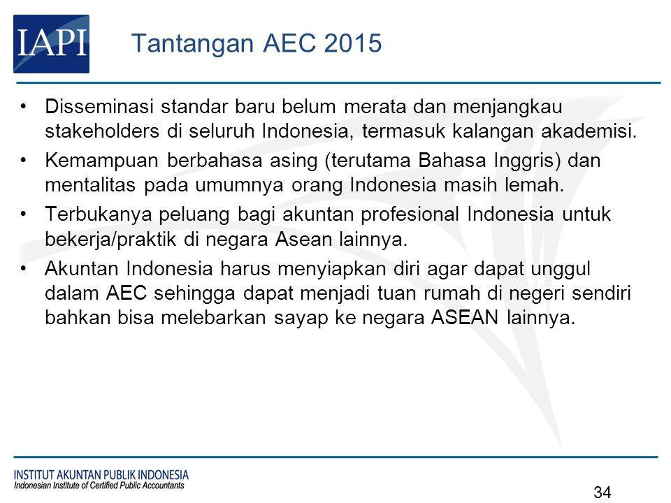 DATA STATISTIK No Negara Asosiasi Akuntan Jumlah Akuntan 2013