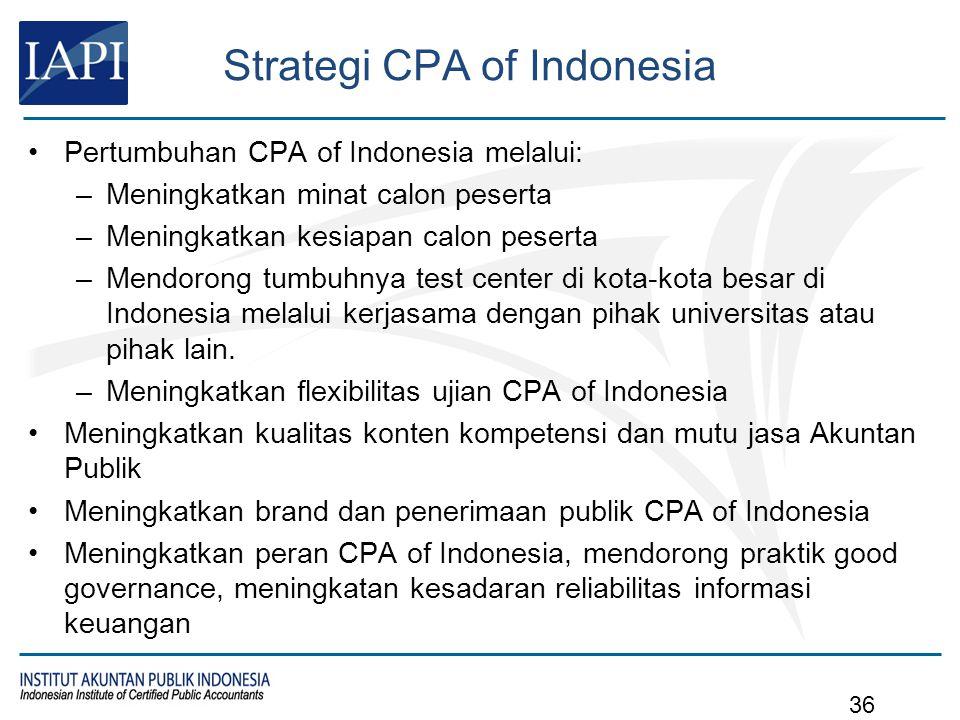 Rencana Pengembangan CPA of Indoensia