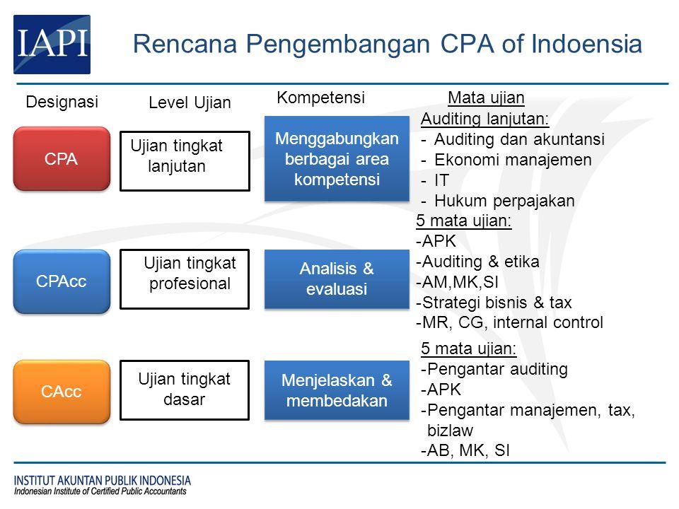 Rencana Pengembangan CPA of Indonesia