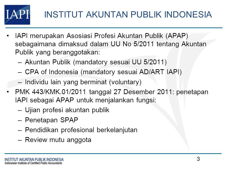 Tujuan IAPI