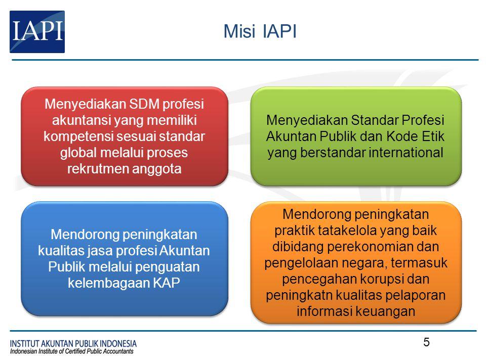 Organisasi IAPI RUA PENGURUS PENGAWAS