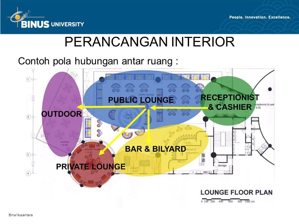 PERANCANGAN INTERIOR Contoh pola hubungan antar ruang : Bina Nusantara