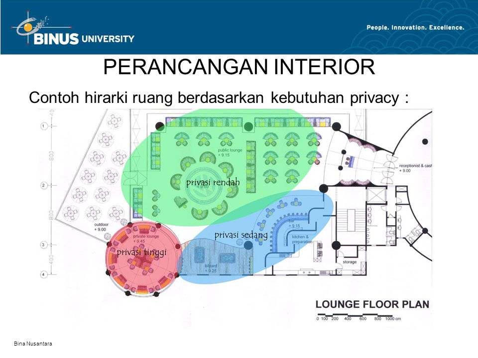 PERANCANGAN INTERIOR Contoh hirarki ruang berdasarkan kebutuhan privacy : Bina Nusantara