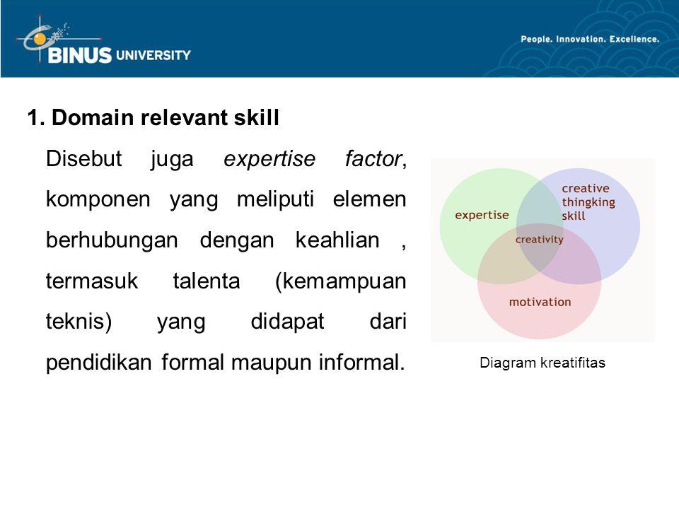 1. Domain relevant skill