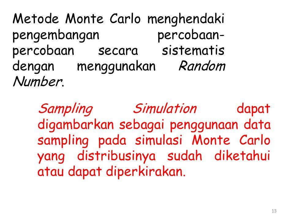 Metode Monte Carlo menghendaki pengembangan percobaan-percobaan secara sistematis dengan menggunakan Random Number.