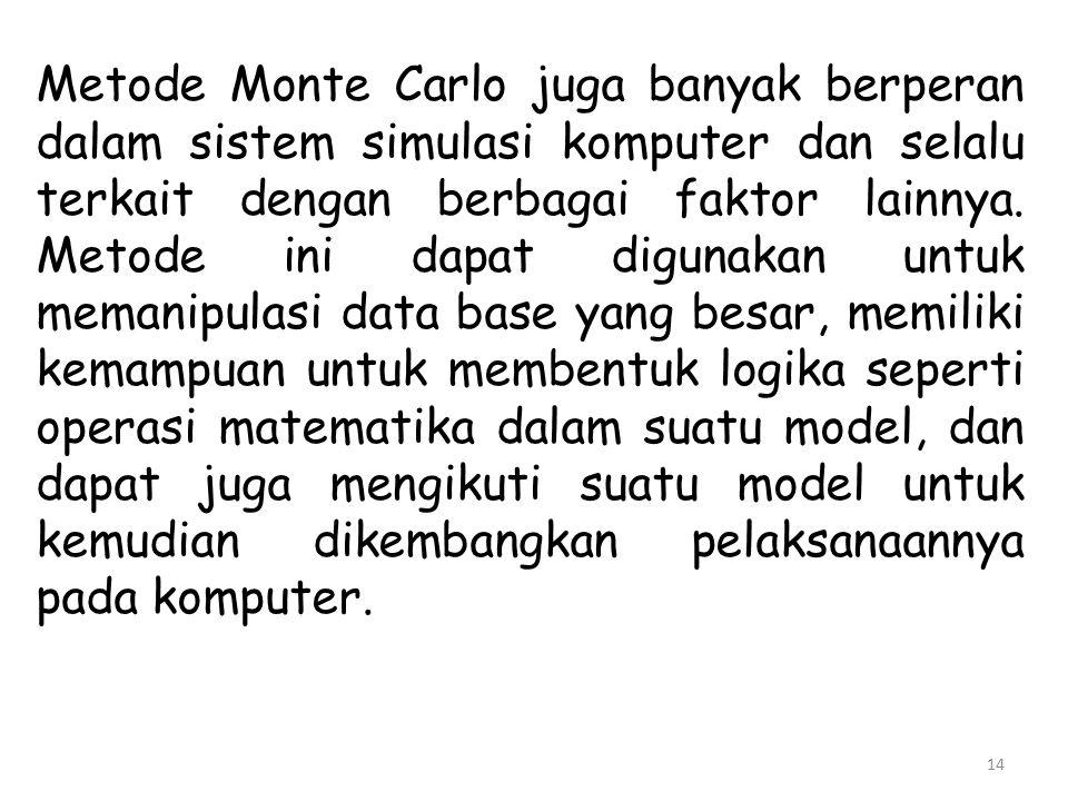 Metode Monte Carlo juga banyak berperan dalam sistem simulasi komputer dan selalu terkait dengan berbagai faktor lainnya.