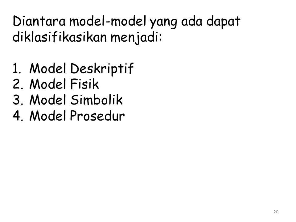 Diantara model-model yang ada dapat diklasifikasikan menjadi:
