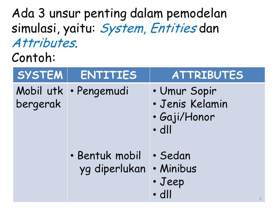 Ada 3 unsur penting dalam pemodelan simulasi, yaitu: System, Entities dan Attributes.