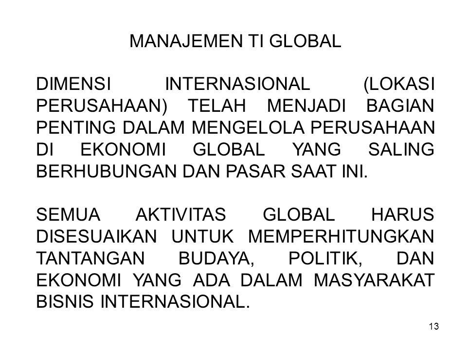 MANAJEMEN TI GLOBAL