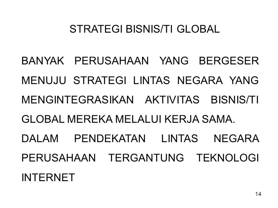 STRATEGI BISNIS/TI GLOBAL