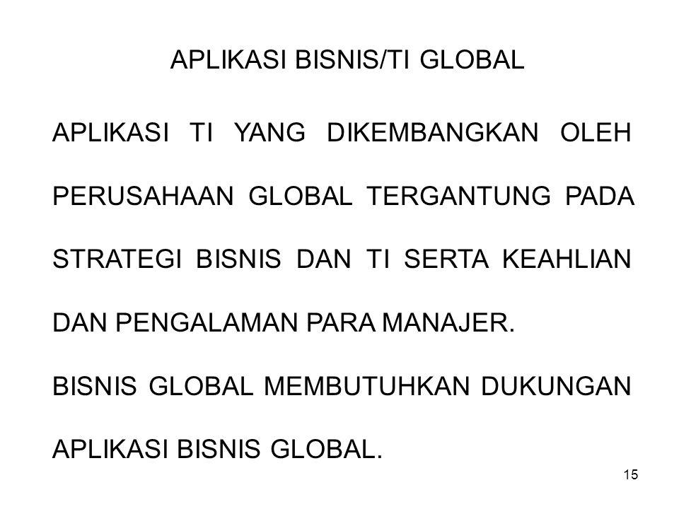 APLIKASI BISNIS/TI GLOBAL