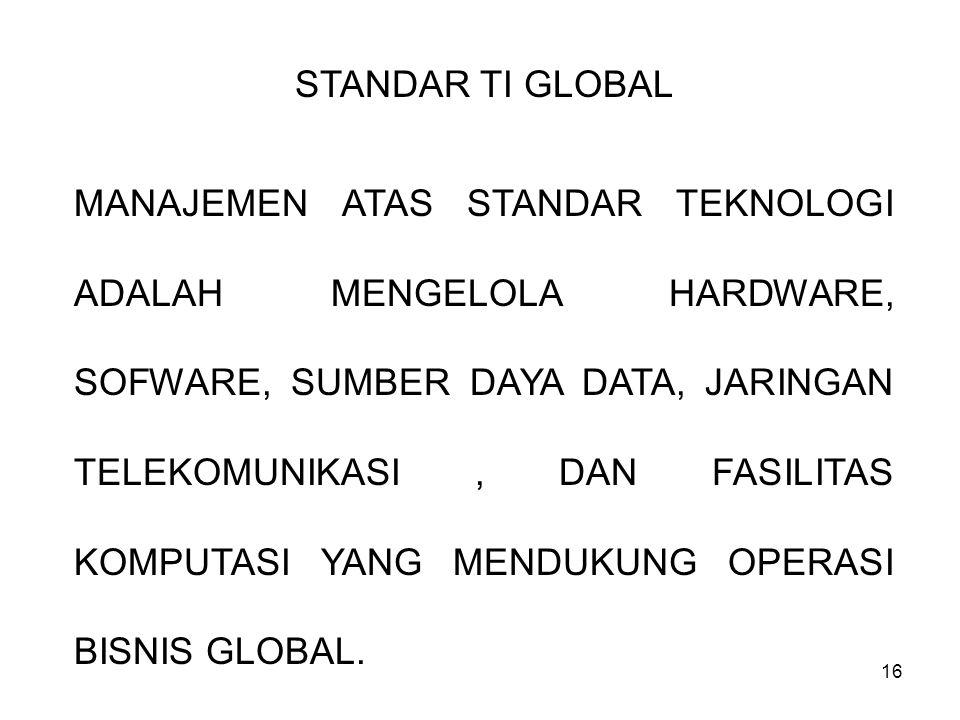 STANDAR TI GLOBAL