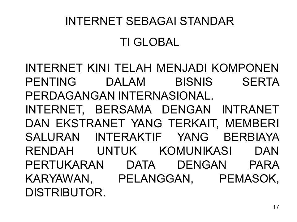 INTERNET SEBAGAI STANDAR