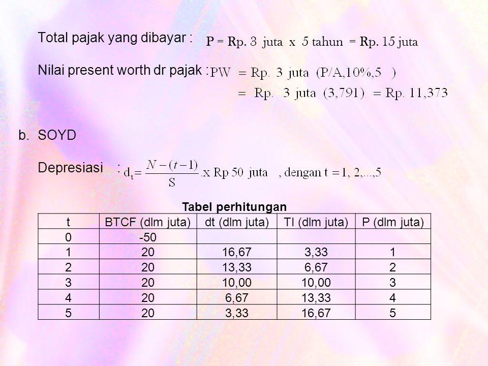 Total pajak yang dibayar : Nilai present worth dr pajak :
