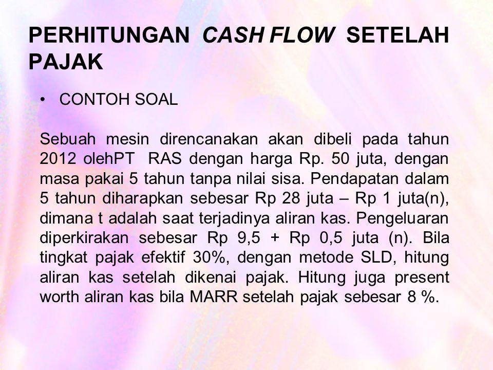 PERHITUNGAN CASH FLOW SETELAH PAJAK