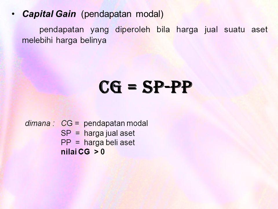 CG = SP-PP dimana : CG = pendapatan modal