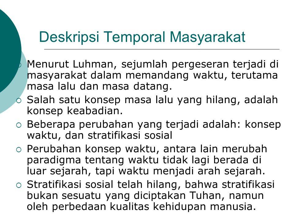 Deskripsi Temporal Masyarakat