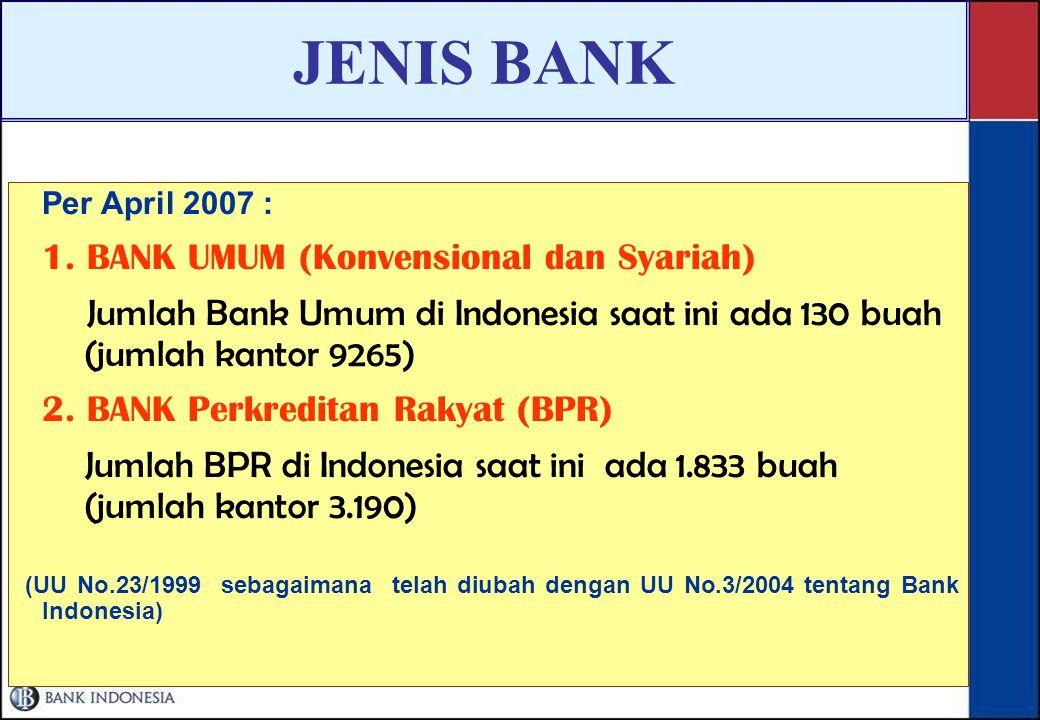 JENIS BANK 1. BANK UMUM (Konvensional dan Syariah)