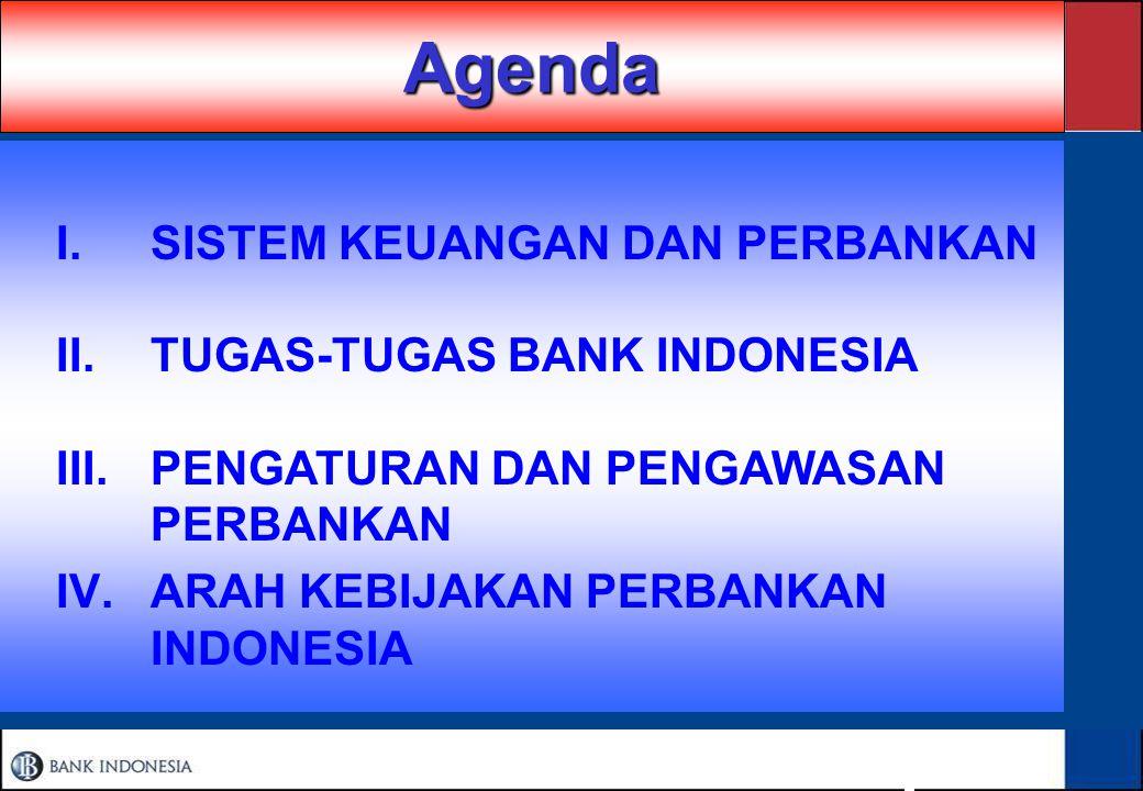 Agenda SISTEM KEUANGAN DAN PERBANKAN TUGAS-TUGAS BANK INDONESIA