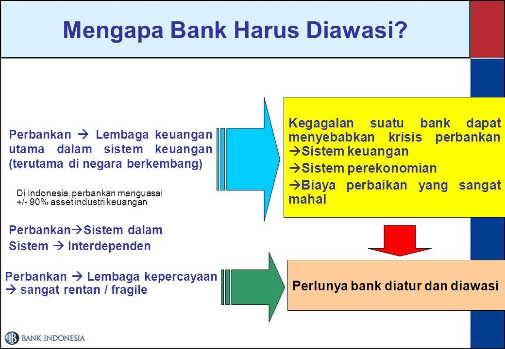 Mengapa Bank Harus Diawasi