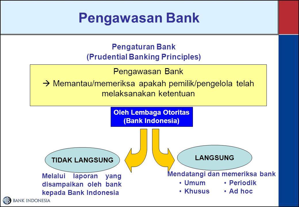 (Prudential Banking Principles) Mendatangi dan memeriksa bank